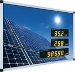 Photovoltaik Lebensdauer