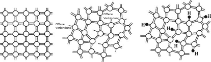 Molekül-Struktur a-Si:H